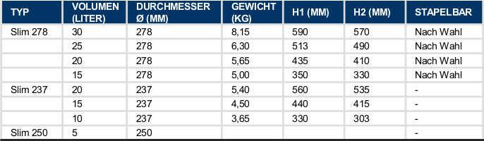 SLIM-Norm-Tabelle-KEGs-Thielmann