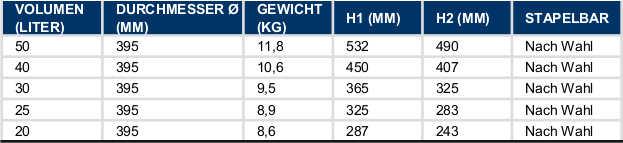 EURO-Norm-Tabelle-KEGs-Thielmann